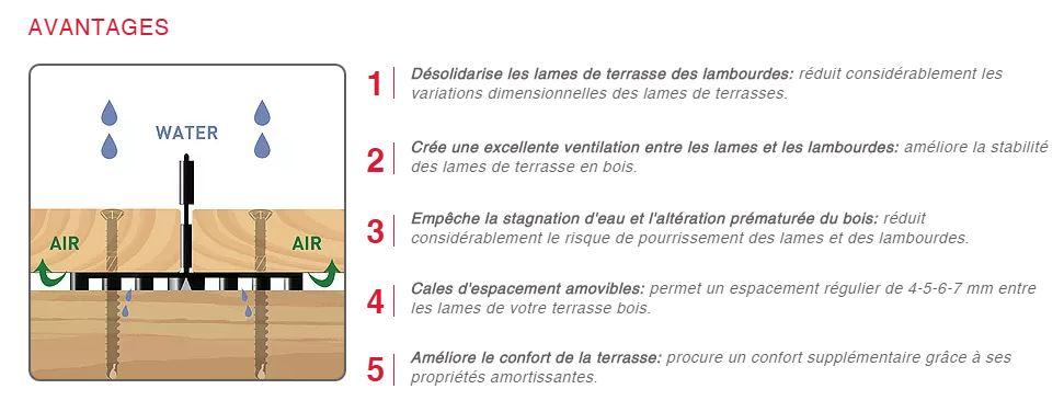 Hapax DPro  Fixation Visible Pour Terrasse